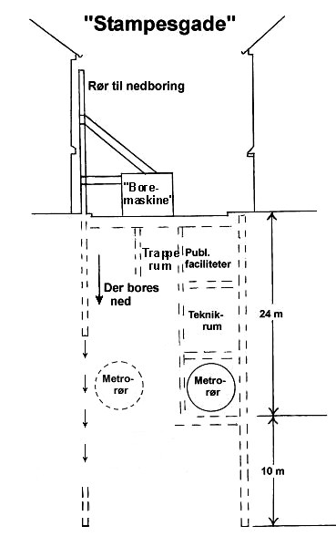 metro københavn byggeri