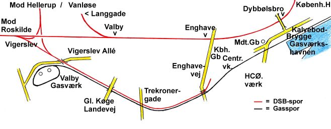 http://www.mjk-h0.dk/evp_Gas/a-valby_gasvk.kort_m.tekst.jpg