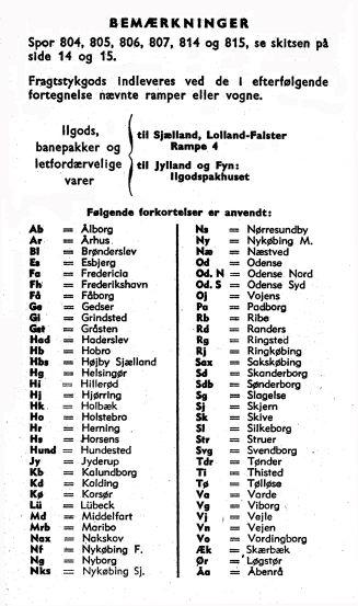 http://www.mjk-h0.dk/evp_Gb/c-lugebog-bemaerkn.1968.jpg