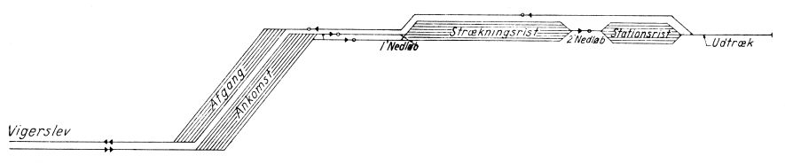 http://www.mjk-h0.dk/evp_Gb/gb.skematisk_sporplan.jpg