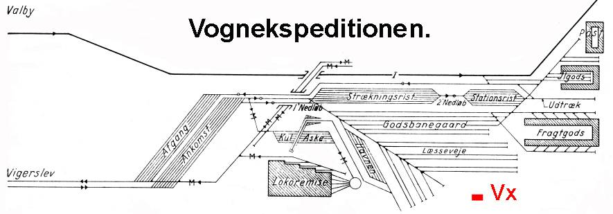 http://www.mjk-h0.dk/evp_Gb/vognekspeditionen.jpg