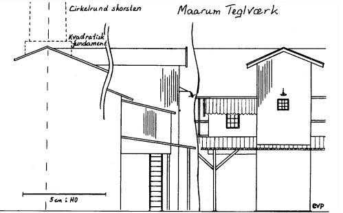 http://www.mjk-h0.dk/evp_Maar/modelskitse-maarum_teglvk.2.jpg