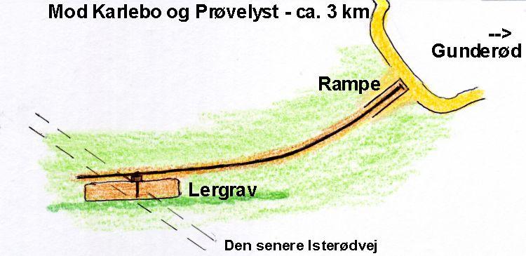 http://www.mjk-h0.dk/evp_Proe/kortskitse-gunderoed-1,.jpg