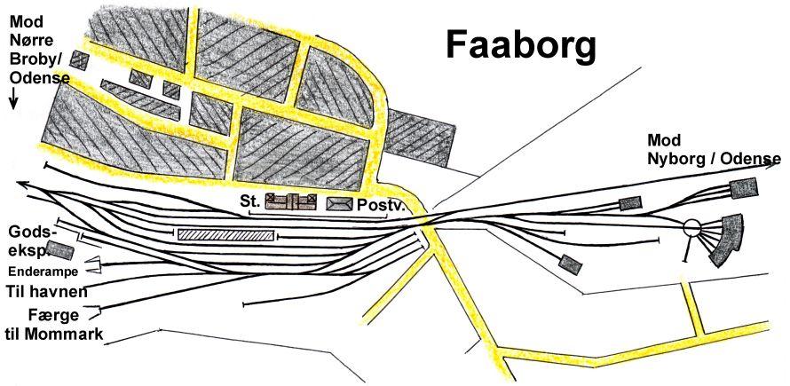 http://www.mjk-h0.dk/evp_SFB/faaborg-sporplan.jpg
