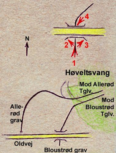 http://www.mjk-h0.dk/evp_Teglv/bloustroed-kortskitse.jpg
