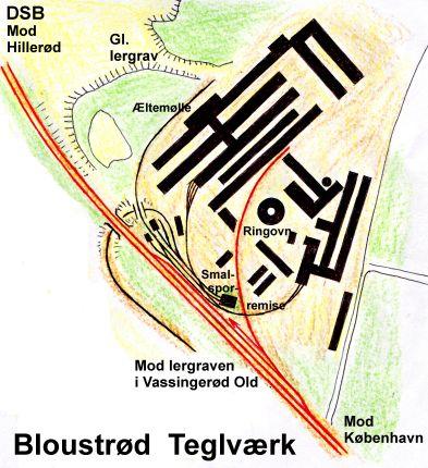 http://www.mjk-h0.dk/evp_Teglv/bloustroed-sporplan.jpg