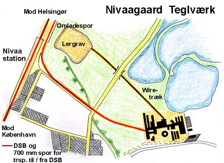 http://www.mjk-h0.dk/evp_Teglv/nivaagaard-spor.jpg
