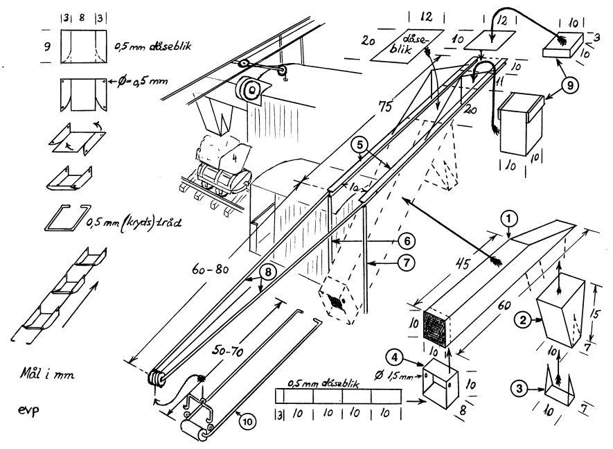 http://www.mjk-h0.dk/evp_Teglv/spandegravemaskine-2.jpg